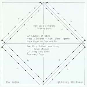 Spinning star papers